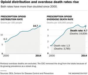 opioid_death_rates